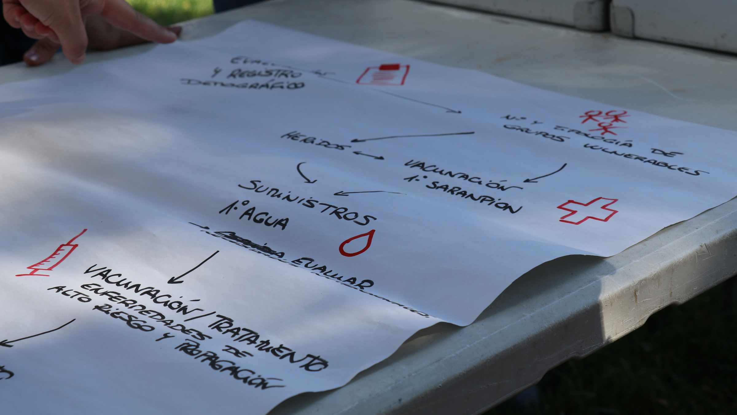 La Cooperativa Humanitaria - El proyecto